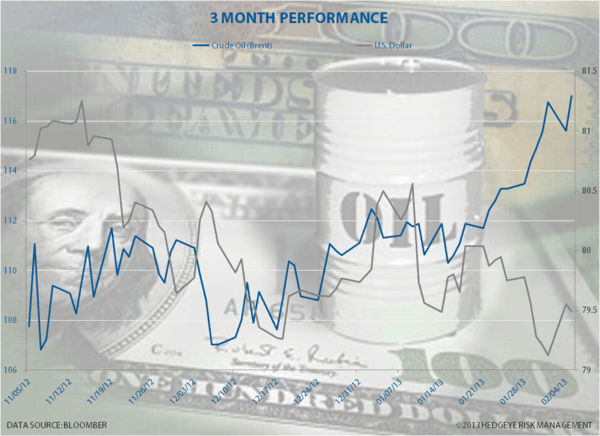 Crude Mood - OIL