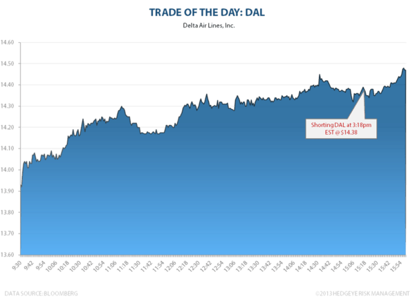 TRADE OF THE DAY: DAL - TOTD