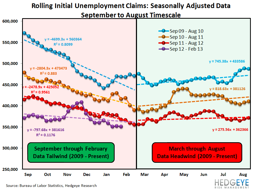 JOBLESS CLAIMS - ARE WE NEARING THE END OF THE LINE? - 1