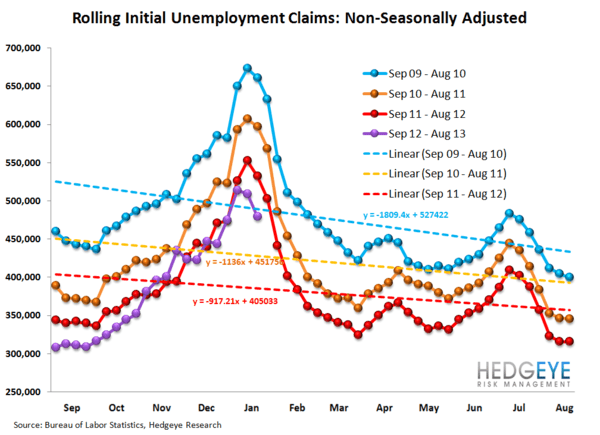 JOBLESS CLAIMS - ARE WE NEARING THE END OF THE LINE? - 12