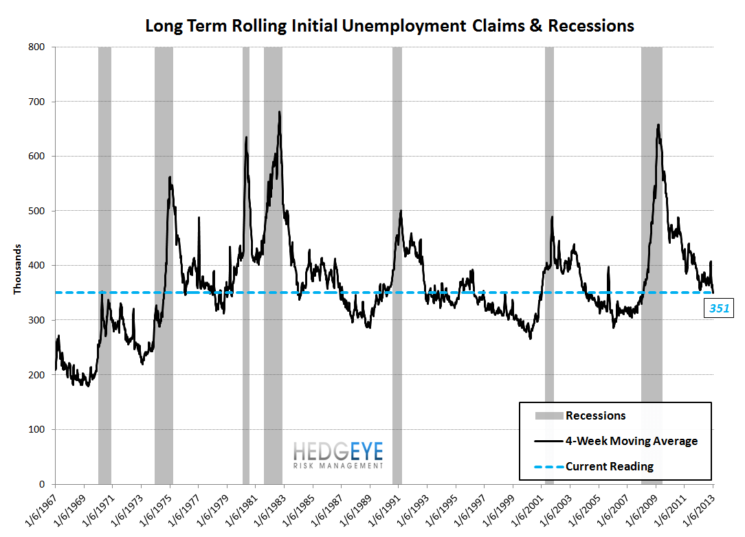 JOBLESS CLAIMS - ARE WE NEARING THE END OF THE LINE? - 9