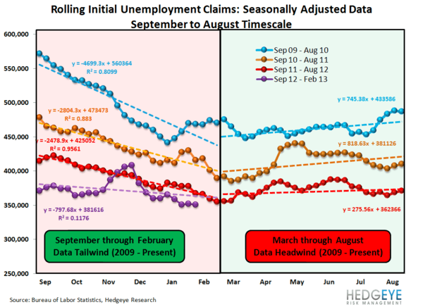 JOBLESS CLAIMS & #GrowthStabilizing - ARE WE NEARING THE END OF THE LINE? - JS 1