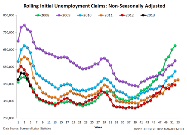 JOBLESS CLAIMS & #GrowthStabilizing - ARE WE NEARING THE END OF THE LINE? - JS 6