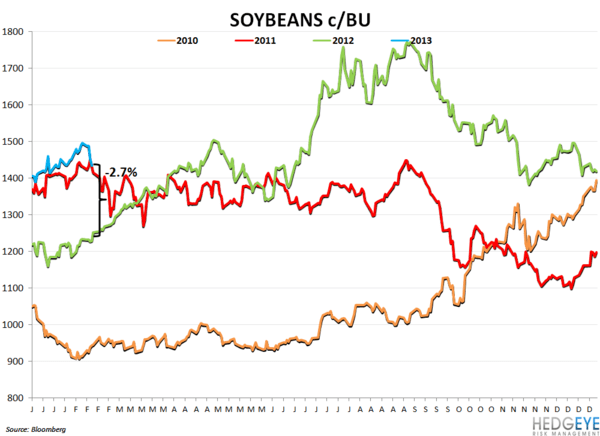 COMMODITY CHARTBOOK - spybeans