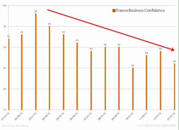 Broken France? - 33. business conf