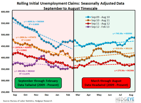 Labor Market: Tailwinds Morphing? - 1 normal
