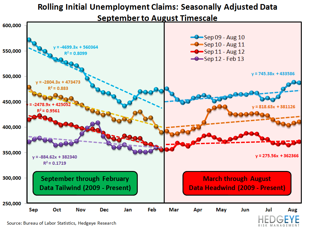 INITIAL CLAIMS - LABOR MARKET STILL IMPROVING - 1