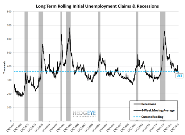 INITIAL CLAIMS - LABOR MARKET STILL IMPROVING - JS 9