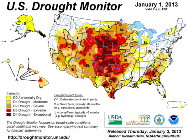 Corn - We Still Think Prices Can go Lower - Drought Monitor 1.1.13