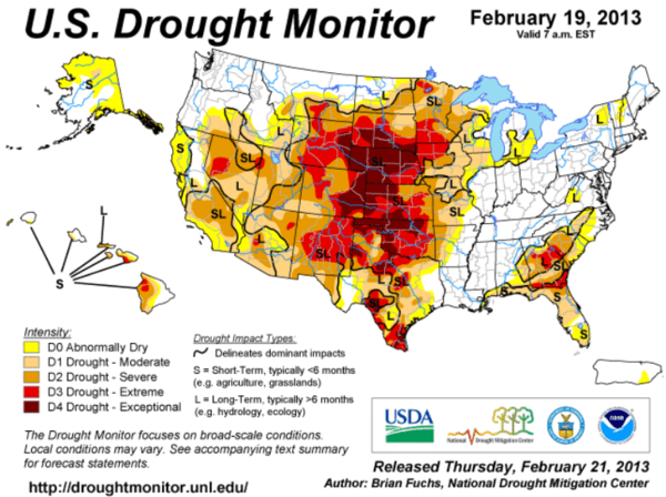 Corn - We Still Think Prices Can go Lower - Drought Monitor 2.19.13