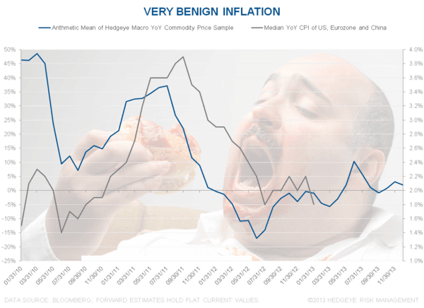 Emotion Sellers - Chart of the Day