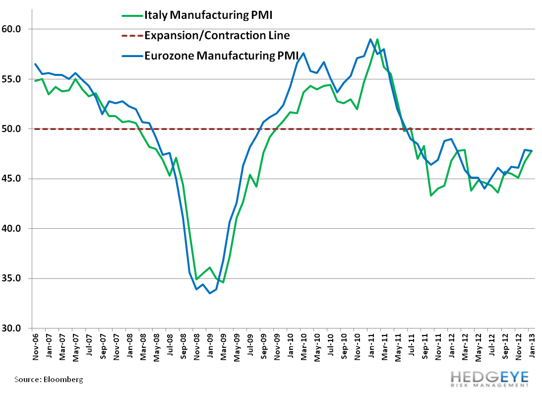 Italy's Uncertain Footing - 11. manu pmi