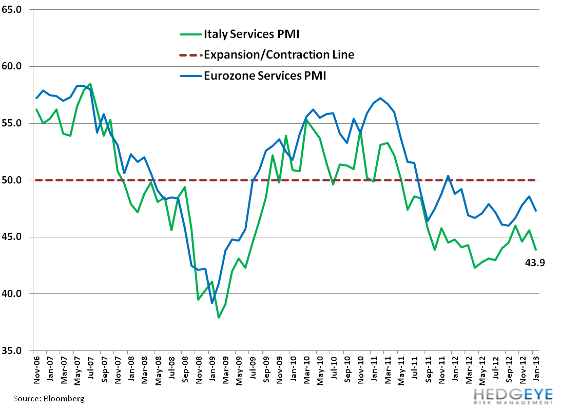 Italy's Uncertain Footing - 11. services pmi