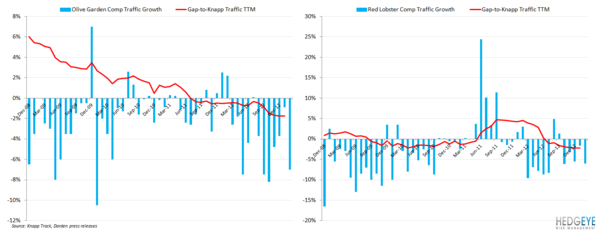 DRI: EASY YARDS ARE OVER - dri big 2 gap to knapp traffic