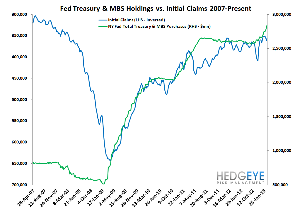 INITIAL CLAIMS - TAILWINDS ARE PEAKING, PREPARE FOR THE TURN - 8