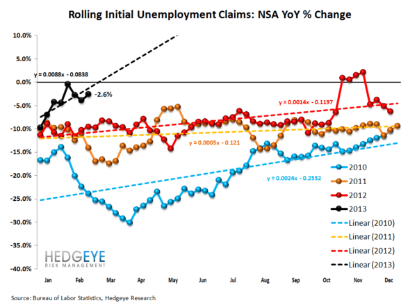 Jobless Claims: The Turning Point - 2 normal