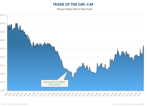 TRADE OF THE DAY: CAF  - image001