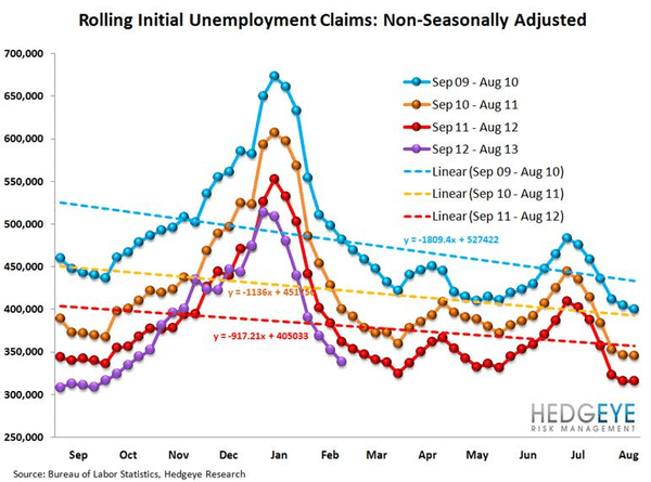 Headwinds For Initial Jobless Claims? - JOBSCLAIMS