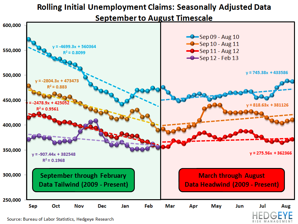 INITIAL CLAIMS - THE REAL LABOR MARKET SHOWS ACCELERATING IMPROVEMENT - 1