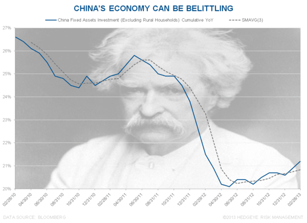CHART OF THE DAY: Belittling Gold Markets - Chart of the Day