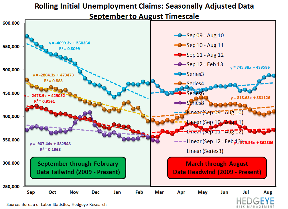 INITIAL CLAIMS - THE LABOR MARKET SHOWS FURTHER ACCELERATION - 1