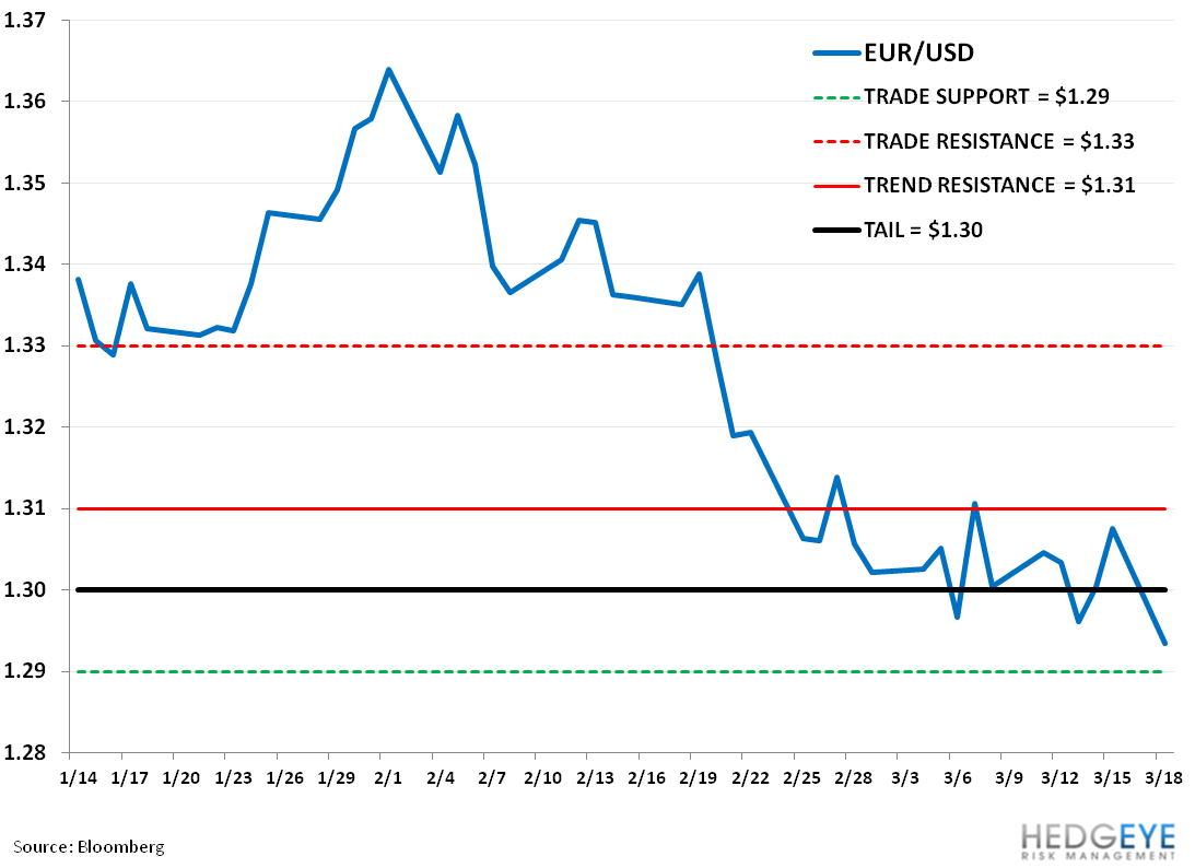 Perspective on Cyprus - zz. eurusd