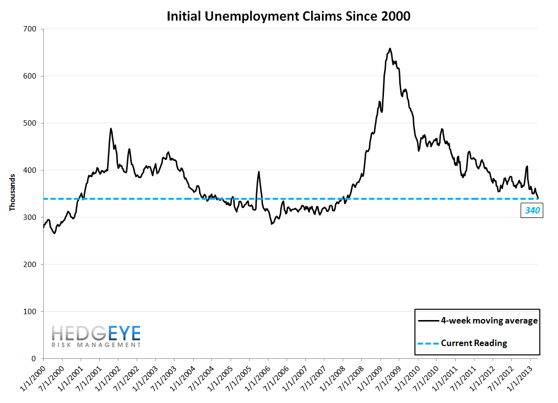 INITIAL CLAIMS - FULL STEAM AHEAD - 10