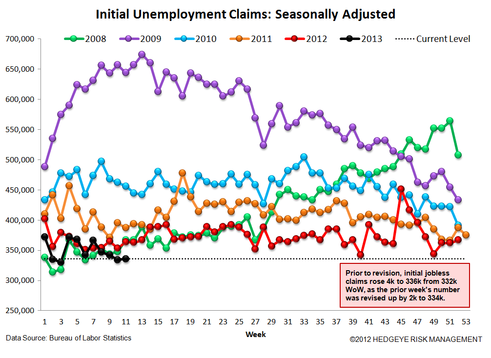 INITIAL CLAIMS - FULL STEAM AHEAD - 4