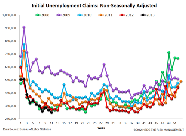 INITIAL CLAIMS - FULL STEAM AHEAD - 5