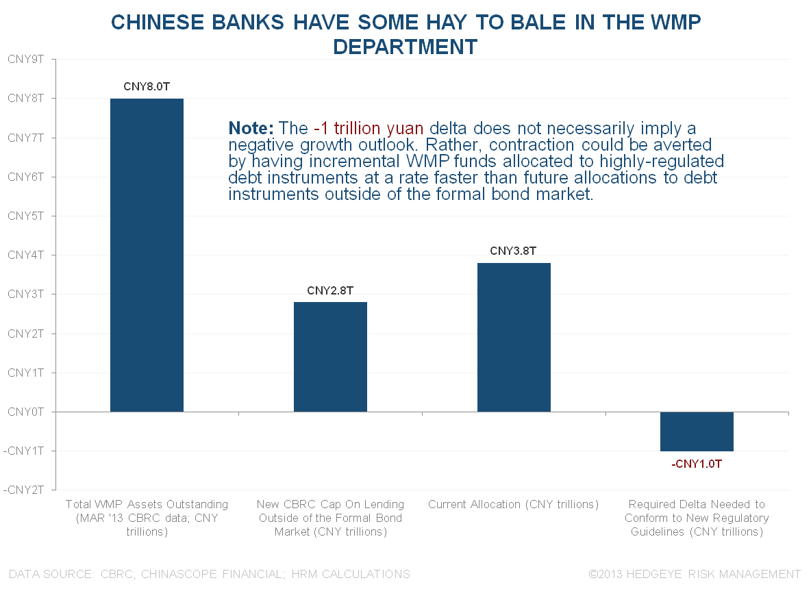 IS CHINA CAREENING TOWARDS FINANCIAL CRISIS? - 8