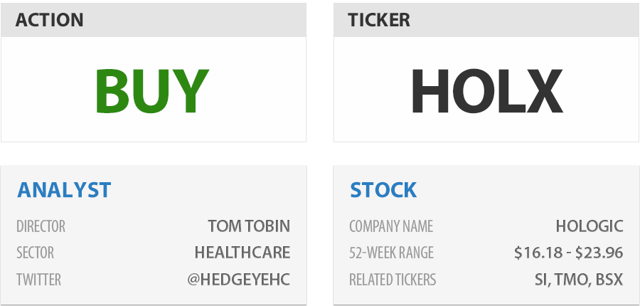 Stock Report: Hologic (HOLX) - HE II HOLX 3 30 13