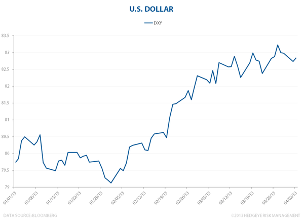 Holler At The Dollar - dollarholler
