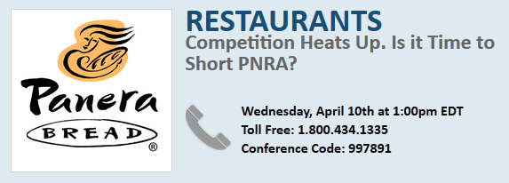 TIME TO SHORT PNRA? - PNRAdial 04.10