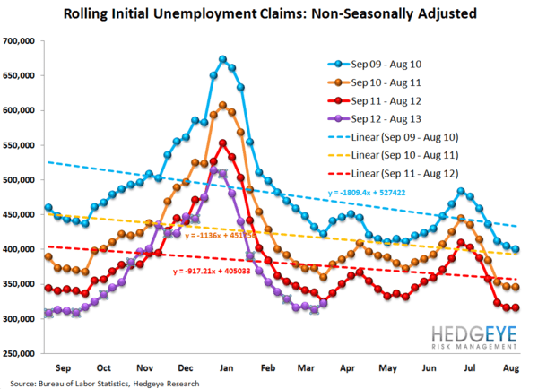 INITIAL CLAIMS: WHAT A DIFFERENCE ONE WEEK MAKES - JS 5