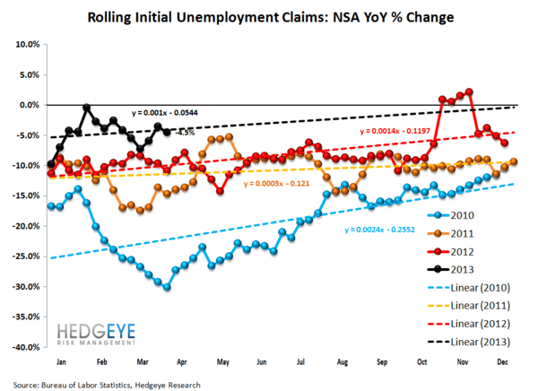 JOBLESS CLAIMS: The Right Stuff - 2 normal