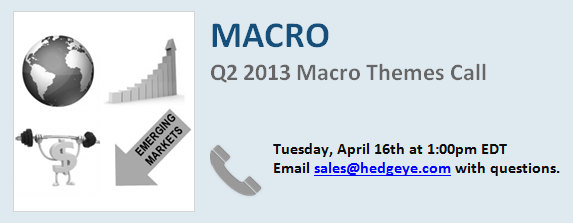 Q2 Macro Themes Call Today  - 2Q13clients 04.16.13
