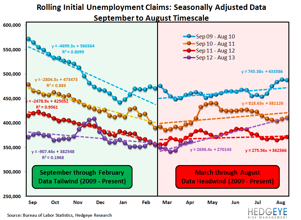 INITIAL CLAIMS: A GROWING DIVERGENCE BETWEEN PERCEPTION & REALITY - 1