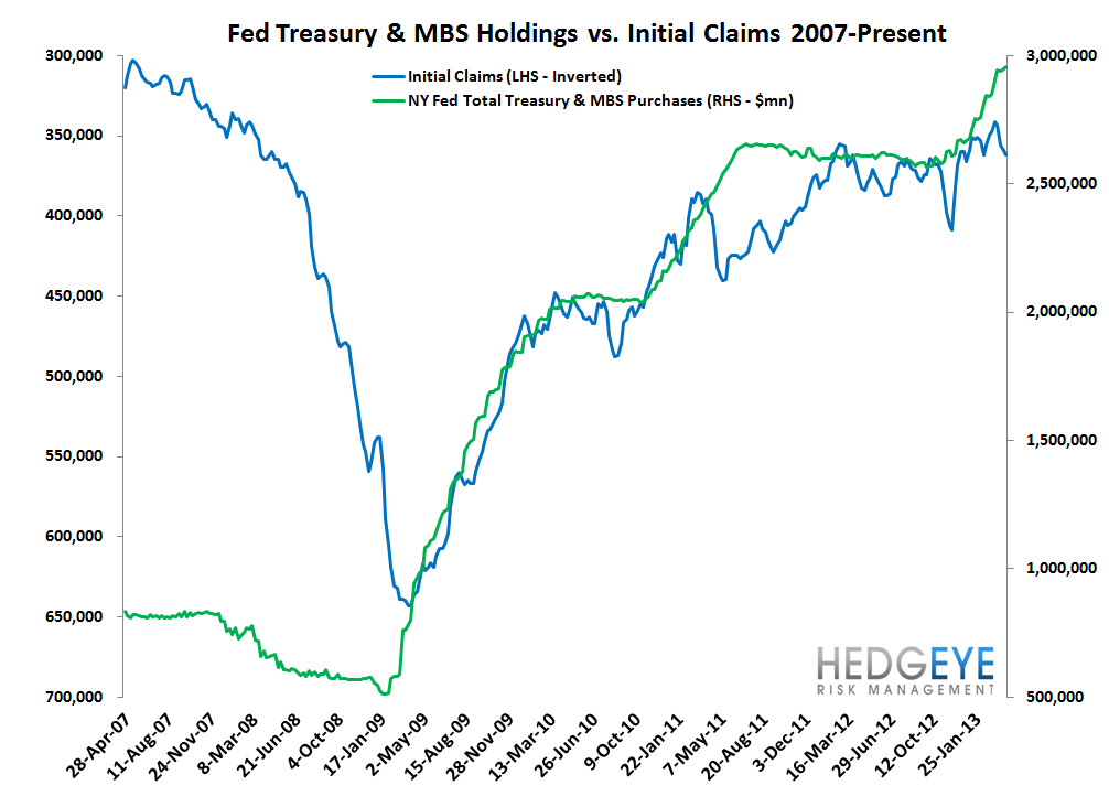 INITIAL CLAIMS: A GROWING DIVERGENCE BETWEEN PERCEPTION & REALITY - 8