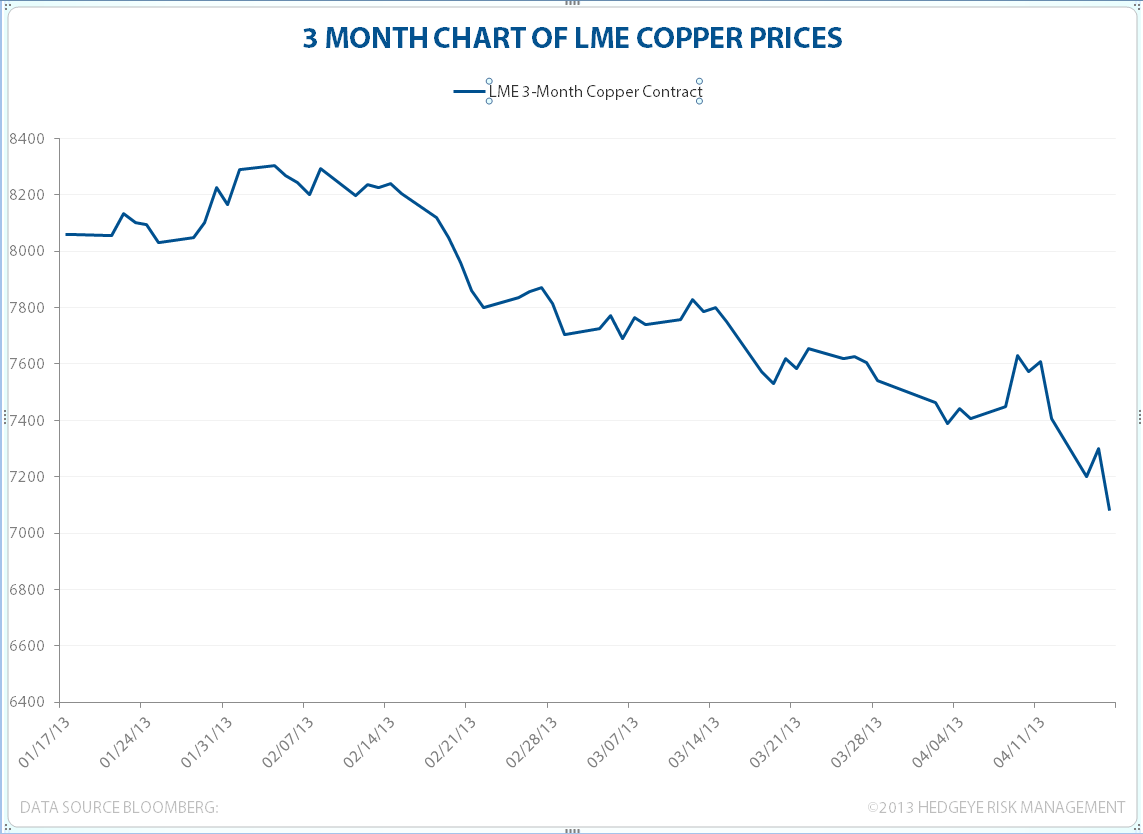 Copper: Crash Mode - LMECopper