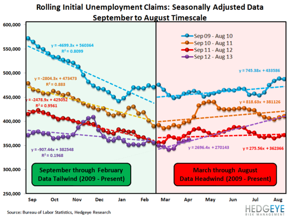 INITIAL CLAIMS: A GROWING DIVERGENCE BETWEEN PERCEPTION & REALITY - JS 1