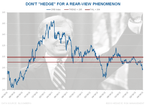 CHART OF THE DAY: Inflation Trepidation - Chart of the Day