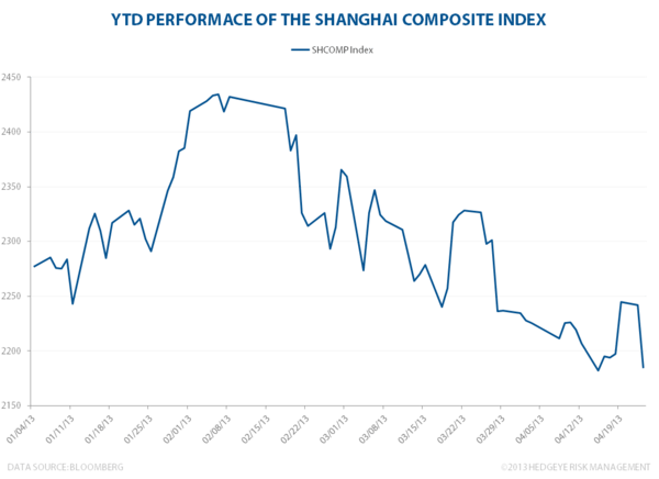 Big Trouble In China - shcomp