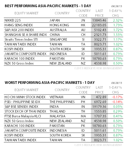 THE HEDGEYE DAILY OUTLOOK - eight