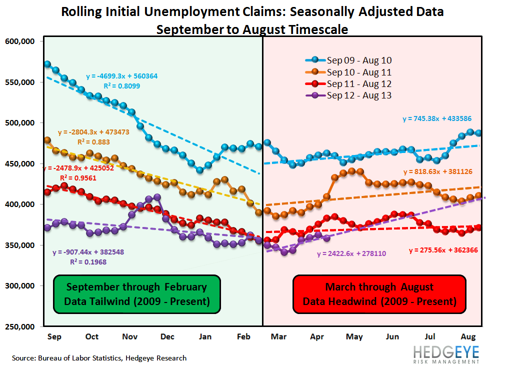 JOBLESS CLAIMS: CREDIT CARDS VIE - 1