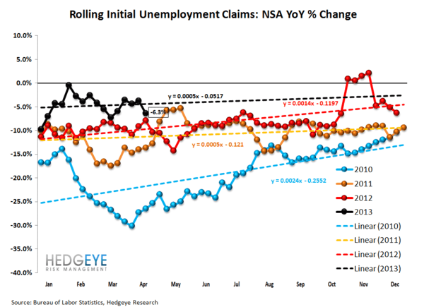 JOBLESS CLAIMS: CREDIT CARDS VIE - 2
