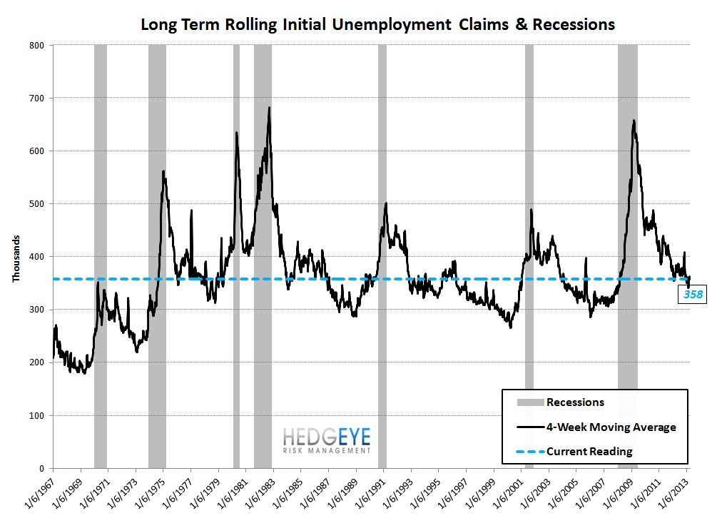 JOBLESS CLAIMS: CREDIT CARDS VIE - 9