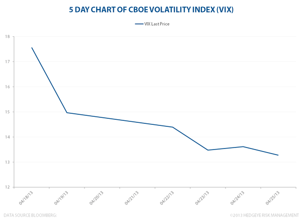 Can The VIX Be Fixed? - CBOEVIX today