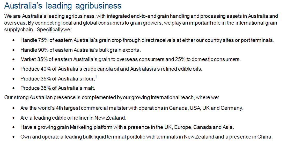 ADM's Lengthy Courtship of GrainCorp Nears an End - GrainCorp Description