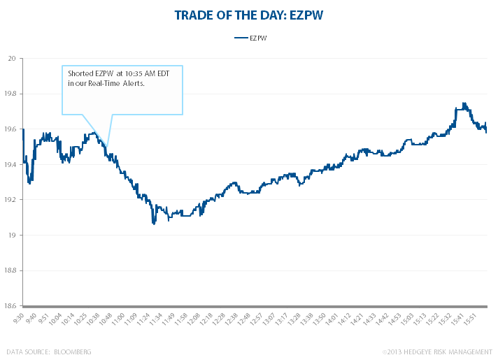 TRADE OF THE DAY: EZPW - EZPWTOTD