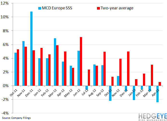 MCD NOT GOING TO HIT NUMBERS - mcd eu comps